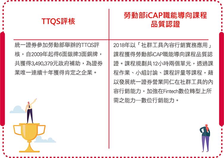 iCAP職能認證