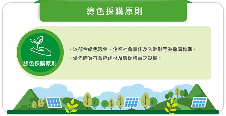 綠色採購原則